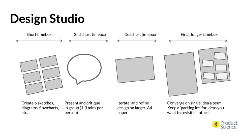 Design Studio Diagram (1).png