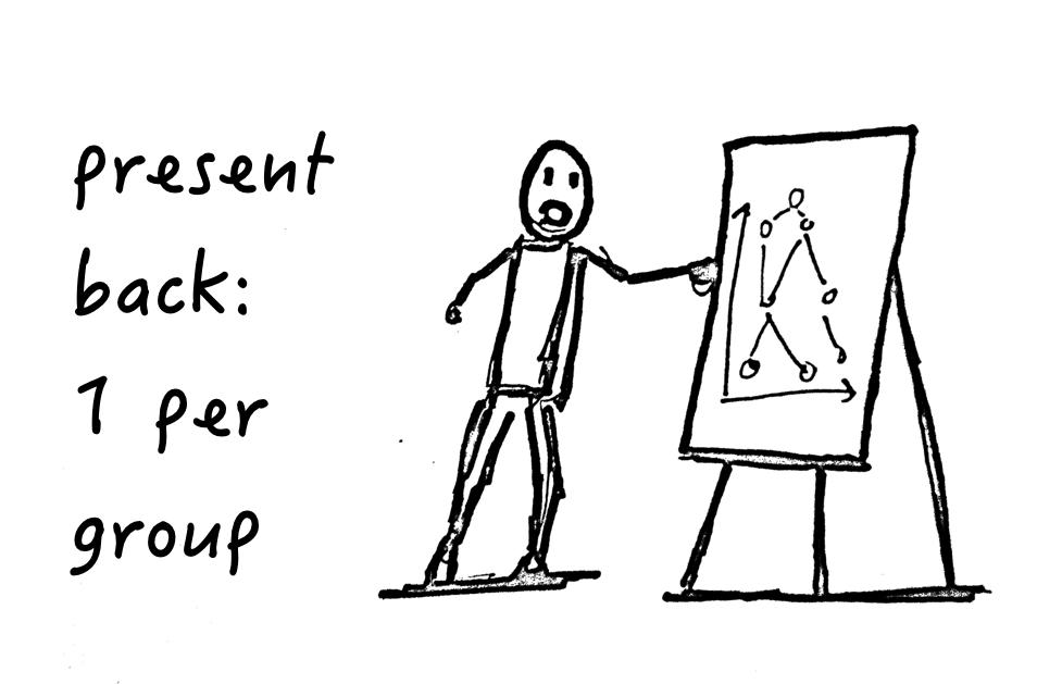 presenting back